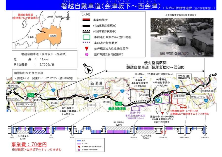 磐越自動車道・会津坂下IC~西会津ICの4車線化工事概要図