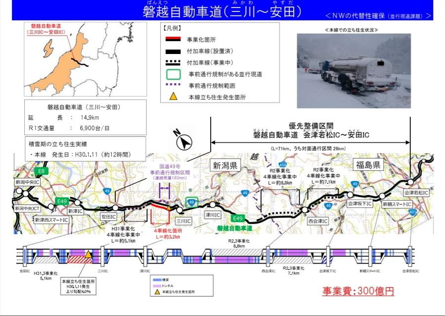 磐越自動車道・三川IC~安田ICの4車線化工事概要図