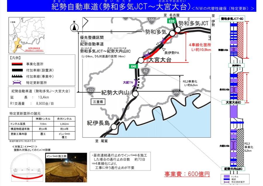 紀勢自動車道・勢和多気JCT~大宮大台ICの4車線化工事概要図