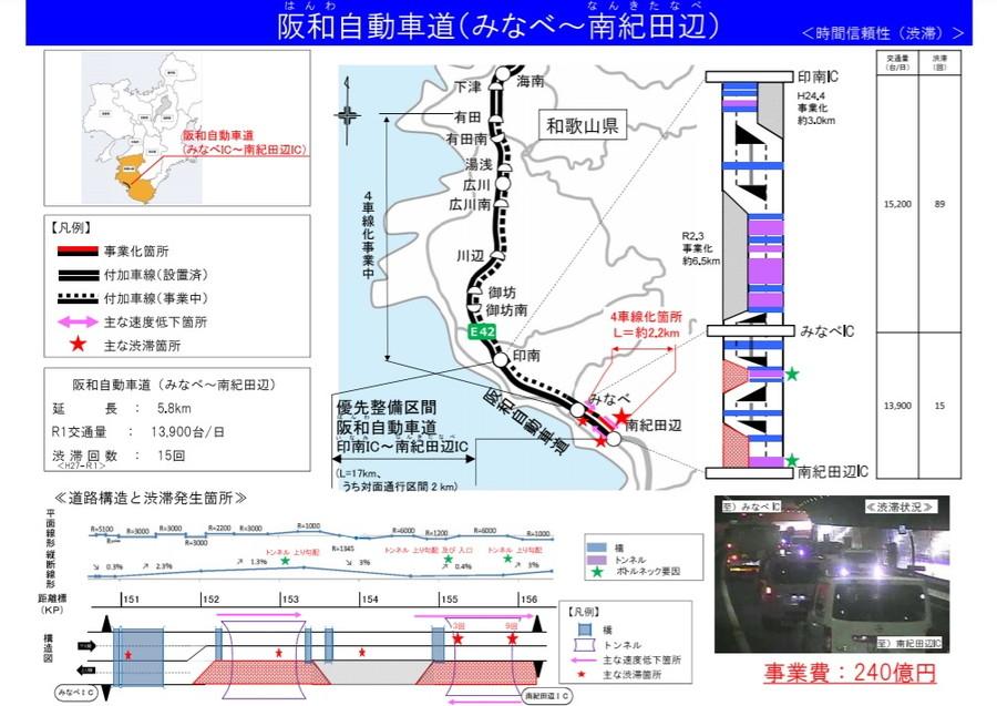 阪和自動車道・みなべIC~南紀田辺ICの4車線化工事概要図