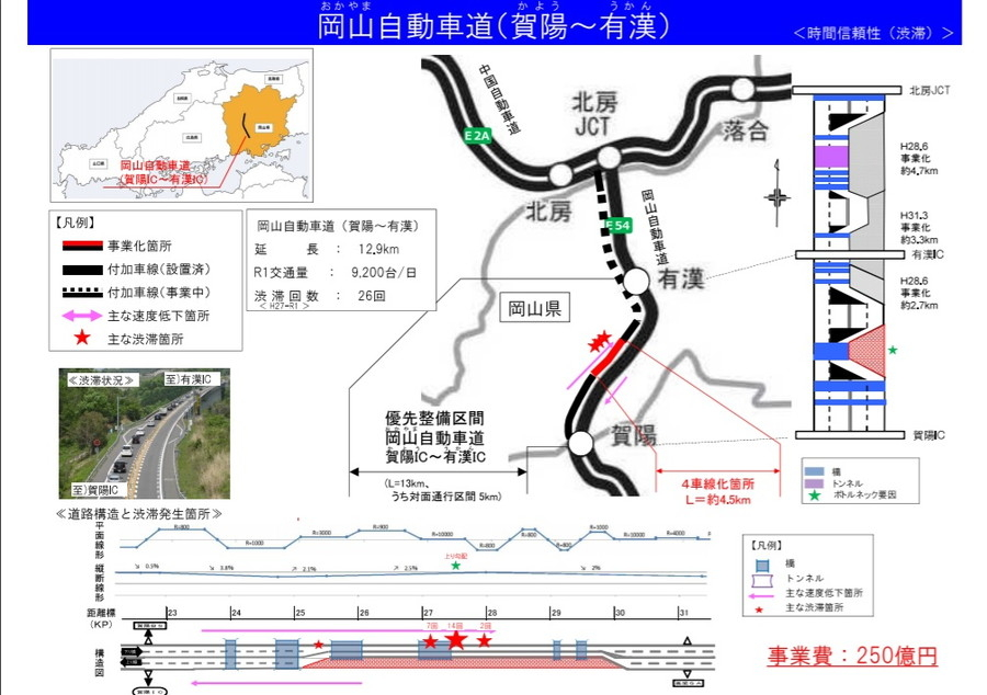 岡山自動車道・賀陽IC~有漢ICの4車線化工事概要図