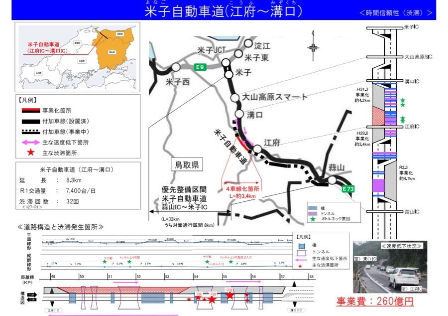 米子自動車道・江府IC~溝口ICの4車線化工事概要図