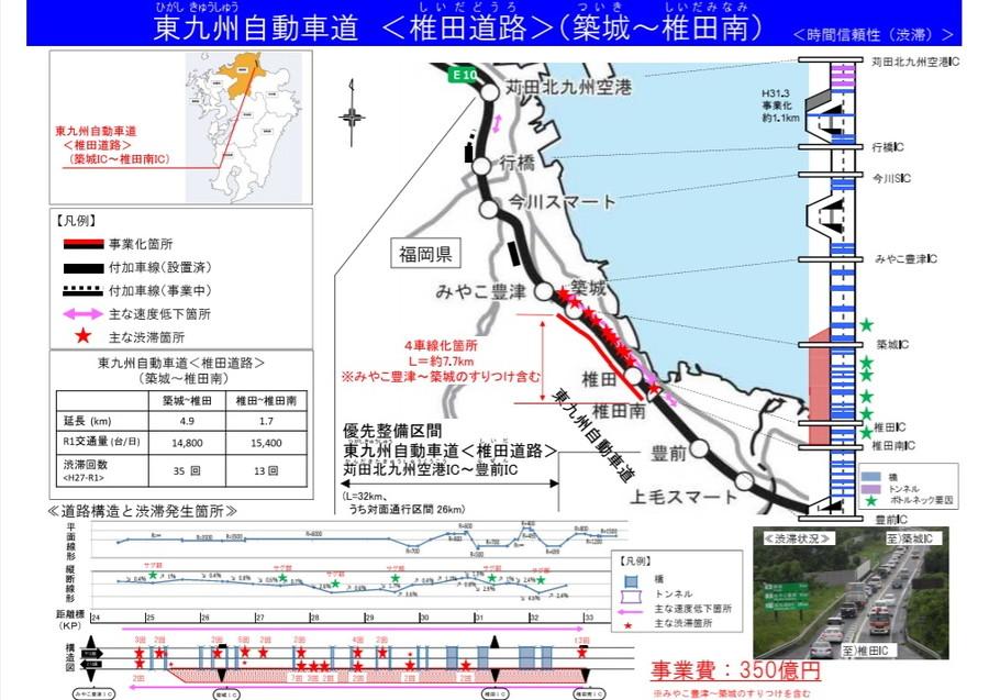 東九州自動車道(椎田道路)・築城IC~椎田南ICの4車線化工事概要図