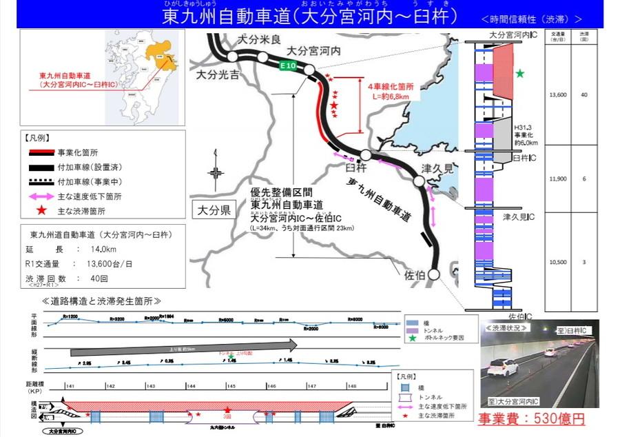 東九州自動車道・大分宮河内IC~臼杵ICの4車線化工事概要図