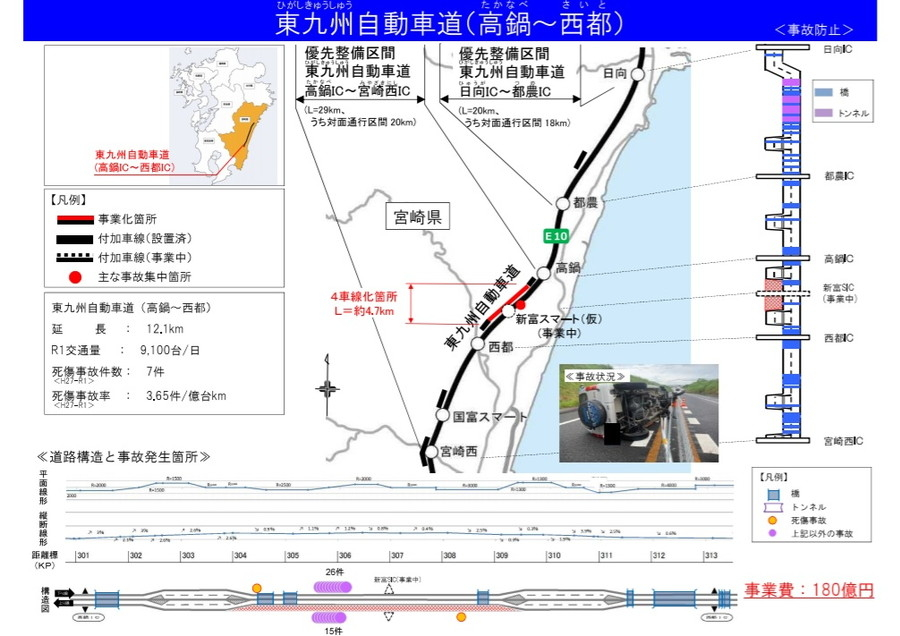 東九州自動車道・高鍋IC~西都ICの4車線化工事概要図