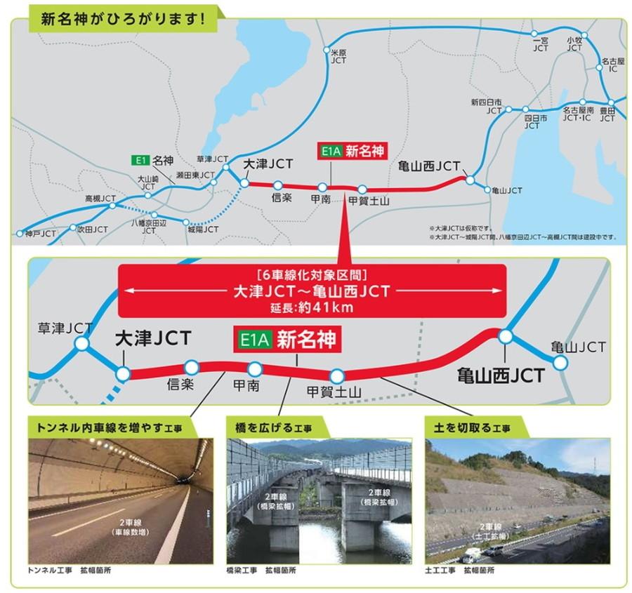 新名神6車線化工事の対象区間図