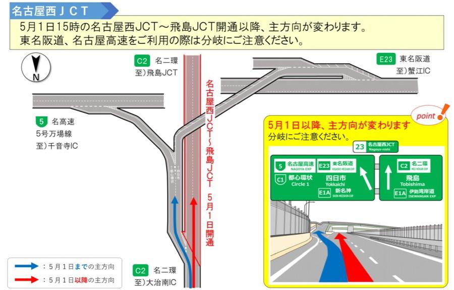 名二環・名古屋西JCT利用時の注意
