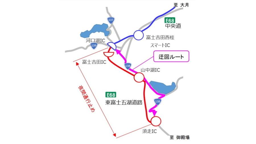 東富士五湖道路の夜間通行止めの際の迂回ルート図