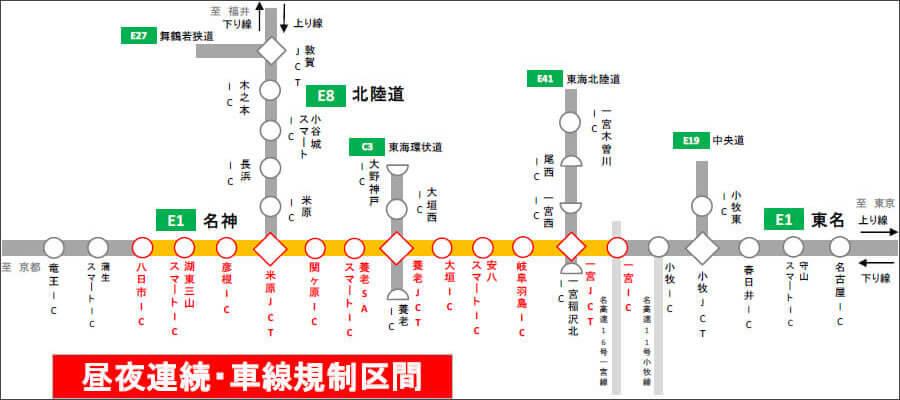 6月6日(日)21時から同月19日(土)6時まで、NEXCO中日本のE1名神高速・一宮IC~八日市IC(上下線)で実施される昼夜連続車線規制区間(12日(土)6時から13日(日)21時までは車線規制は実施されない)。出典:NEXCO中日本プレスリリース