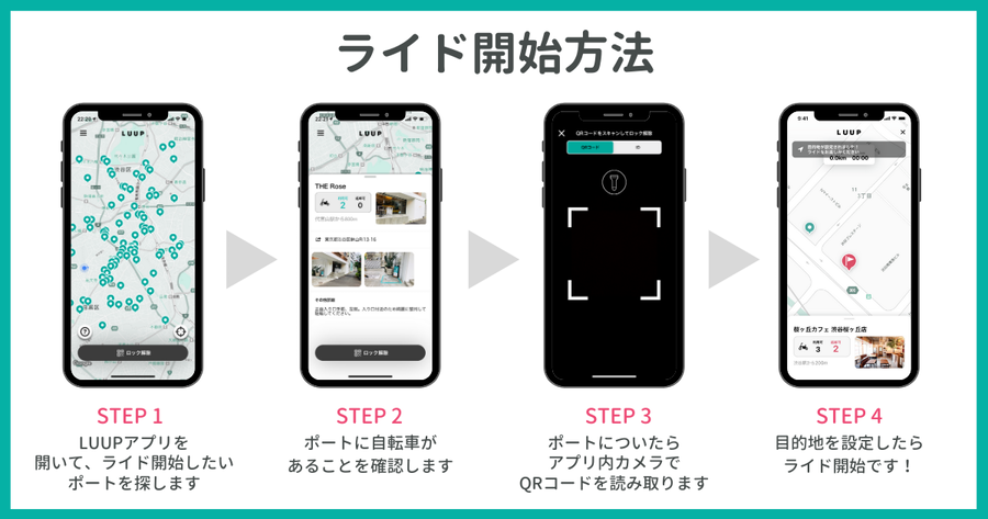 シェアアプリ「LUUP」のライド開始方法