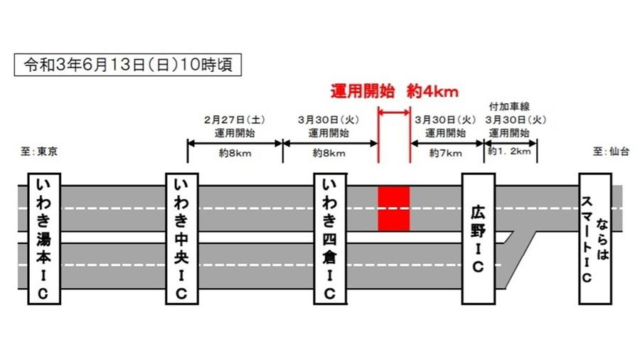 常磐道いわき中央IC~広野IC間における4車線運用開始の概要