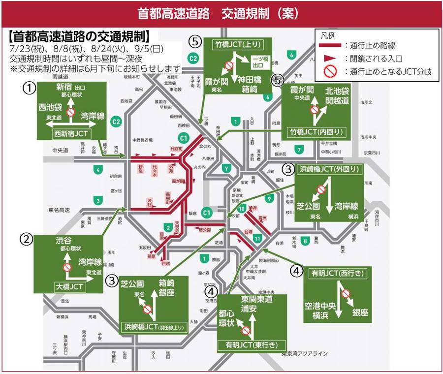東京2020|オリンピック|パラリンピック|交通規制|開閉会式|首都高速の交通規制