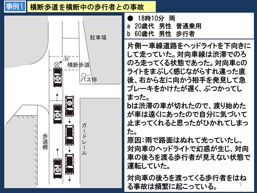 事例01 横断歩道を横断中の歩行者との事故 長山先生の「危険予知」よもやま話 01 くるくら