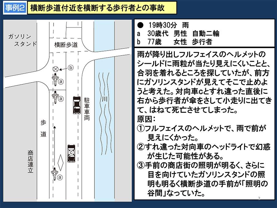 事例2 横断歩道付近を横断する歩行者との事故 長山先生の「危険予知」よもやま話 01 くるくら