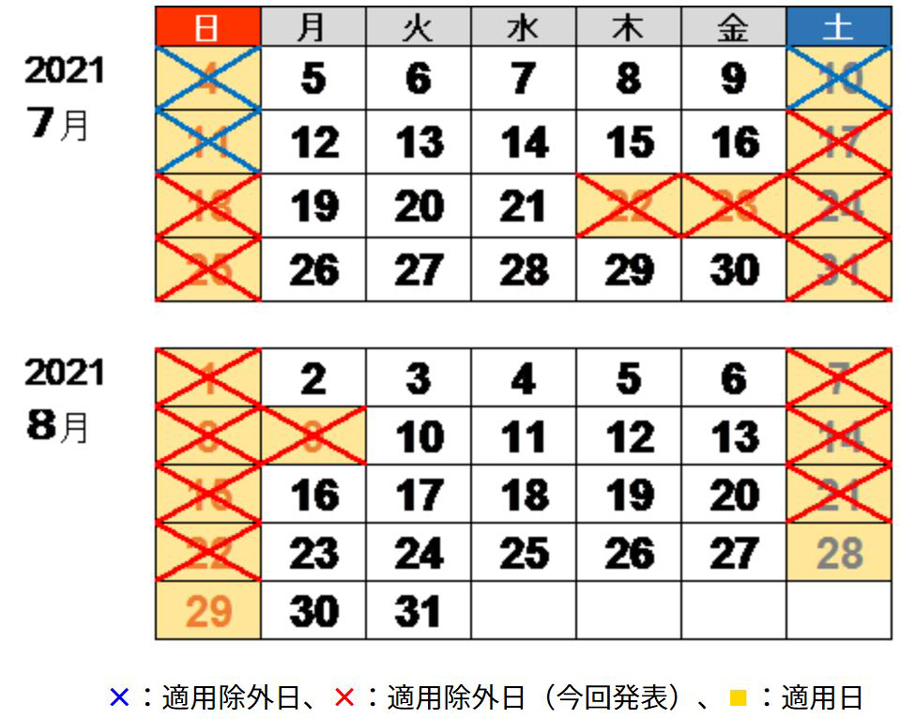 高速道路|休日割引|2021|除外|延長|新型コロナウイルス|緊急事態宣言|休日割引の適用除外日程(カレンダー)|7月|8月