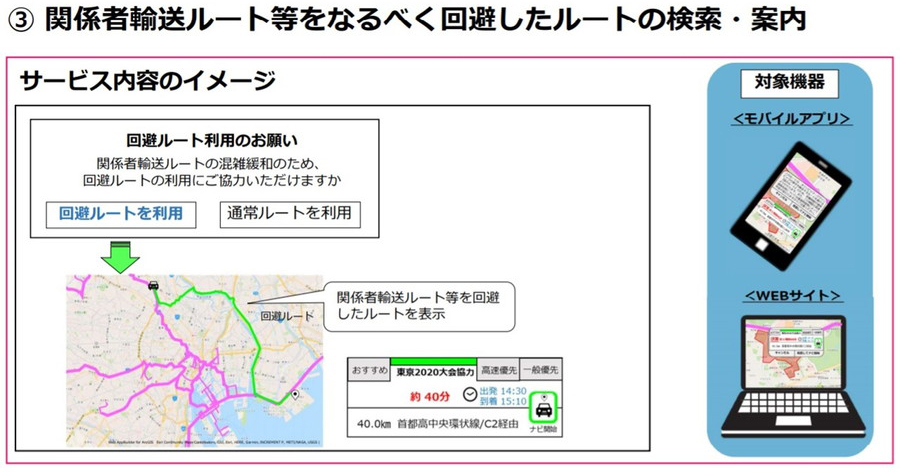 地図サイト・アプリ・車載カーナビでのサービス内容:関係者輸送ルート等をなるべく回避したルートの検索・案内