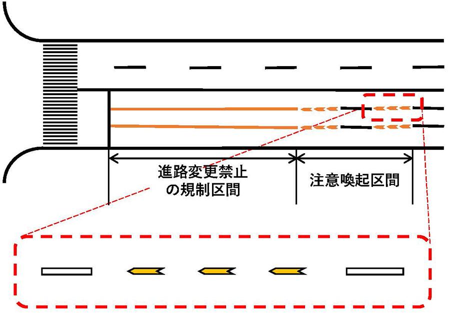 制標識「進路変更禁止」の注意喚起表示の設置イメージ
