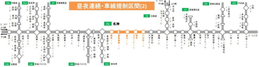 名神高速・吹田IC~小牧IC 集中工事 交通規制 IC閉鎖 昼夜連続・車線規制区間(2)