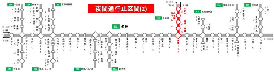 名神高速・吹田IC~小牧IC 集中工事 交通規制 IC閉鎖 夜間通行止め区間(2)