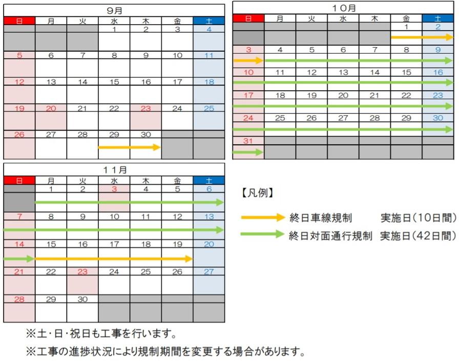 国見IC~白石IC間における通行規制期間カレンダー