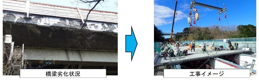 床版取替工事のイメージ