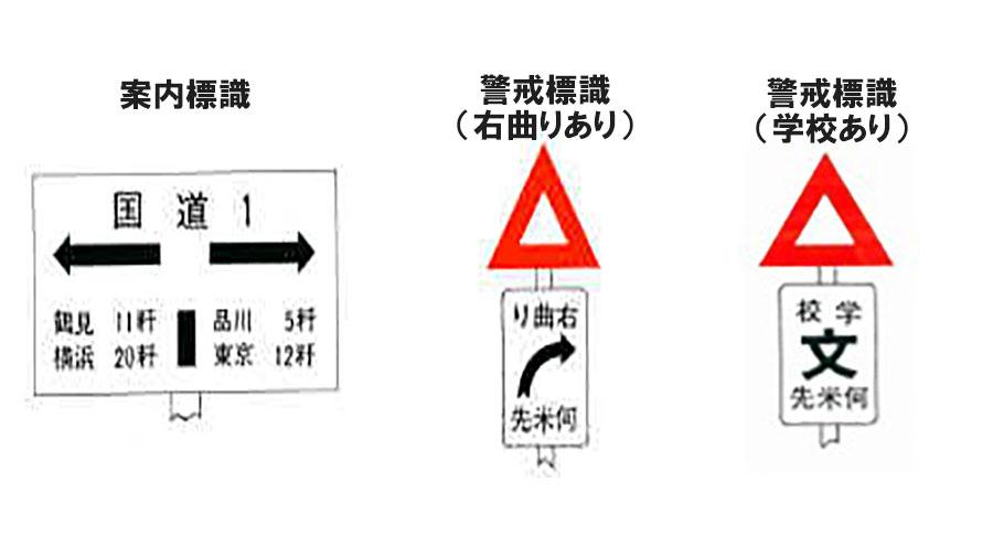 1922年に定められた道路標識
