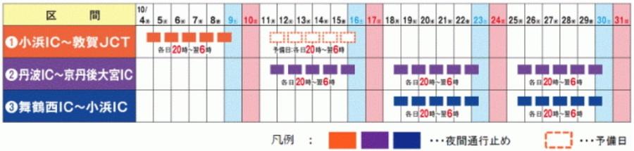 E27 舞鶴若狭道・E9 京都縦貫道・E9 山陰近畿道の区間別夜間通行止めスケジュール