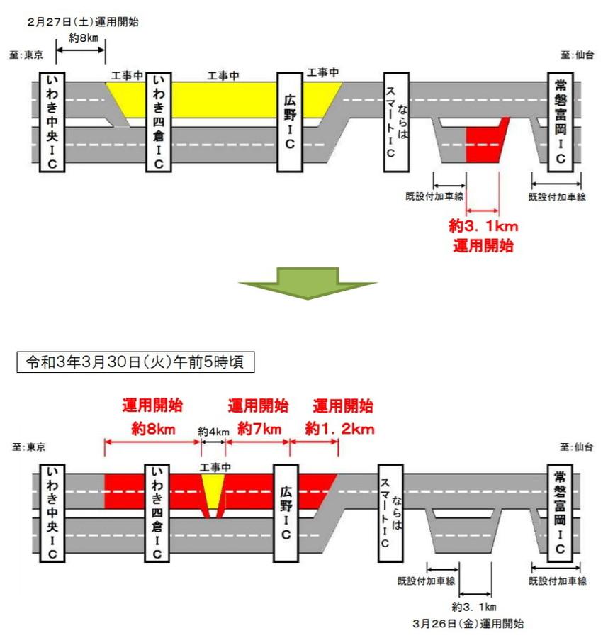 4車線化・付加車線 運用開始区間の概要 (いわき中央IC~常磐富岡IC間)