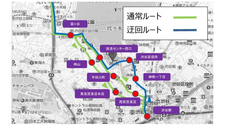「渋66」渋谷駅~方南八幡通り~阿佐ヶ谷駅の迂回ルート図
