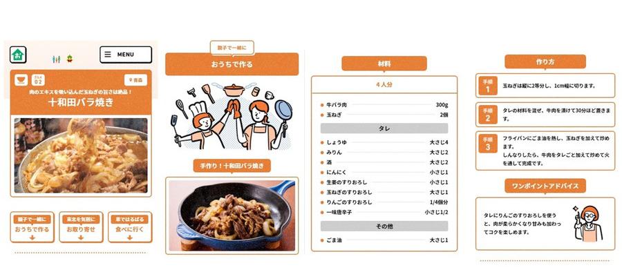 おうちフェスタとうほく:「グルメ」表示図