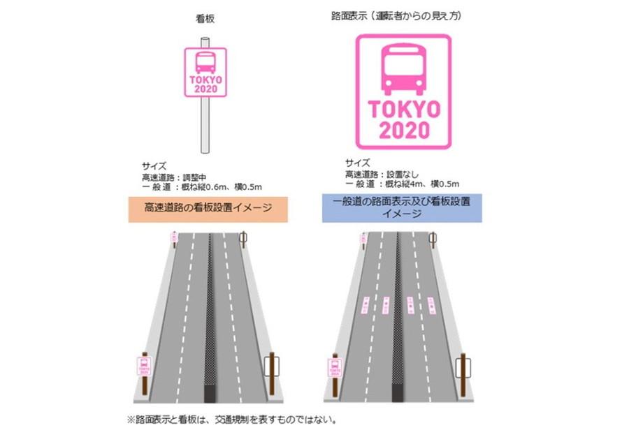 一般道路では約300m間隔に路面標示と標識。高速道路は、標識のみで約600m~1kmの間隔で設置される。