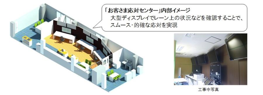 松江地区の「お客さま応対センター」内部イメージ図